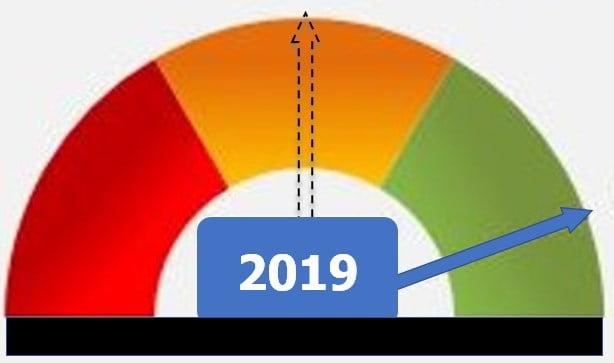 On peut encore optimiser… son bilan annuel